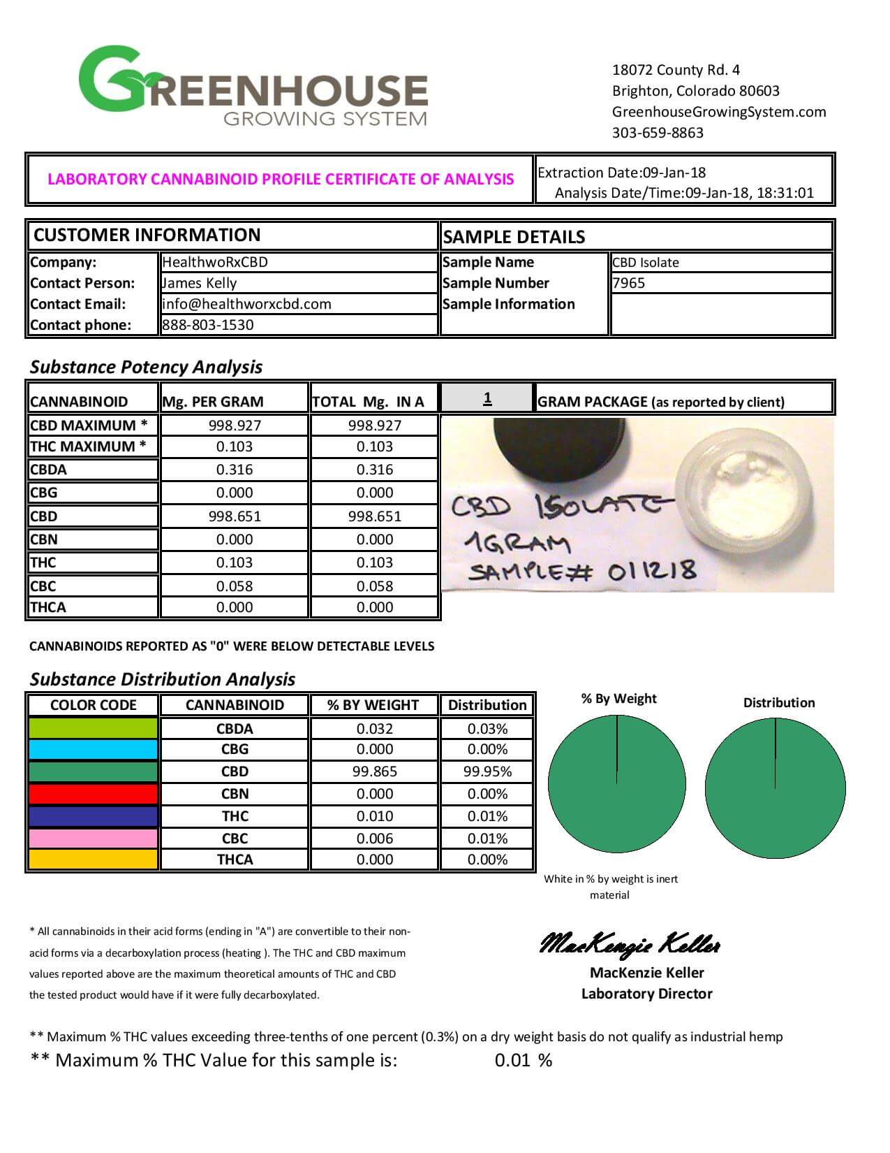 lab Cannabinoid Profile Certificate Of Analysis CBD Isolate HealthwoRx