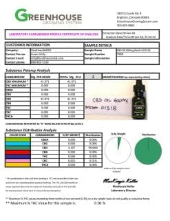 lab Cannabinoid Profile Certificate Of Analysis CBD Oil 600mg HealthwoRx