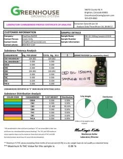 cbd oil tested