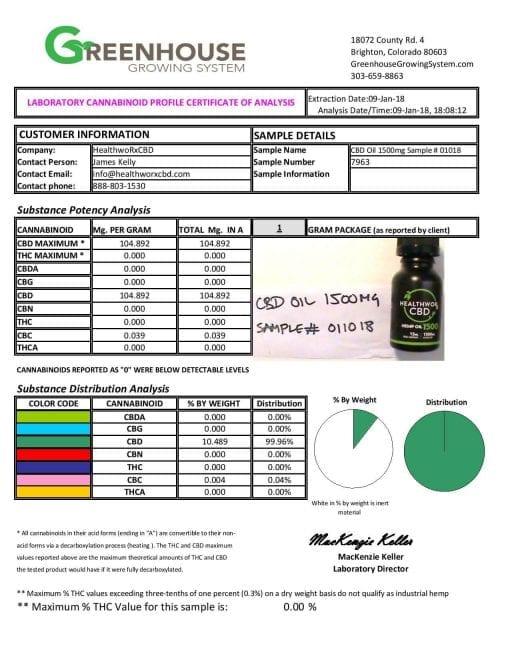 lab Cannabinoid Profile Certificate Of Analysis CBD Oil 1500mg HealthwoRx