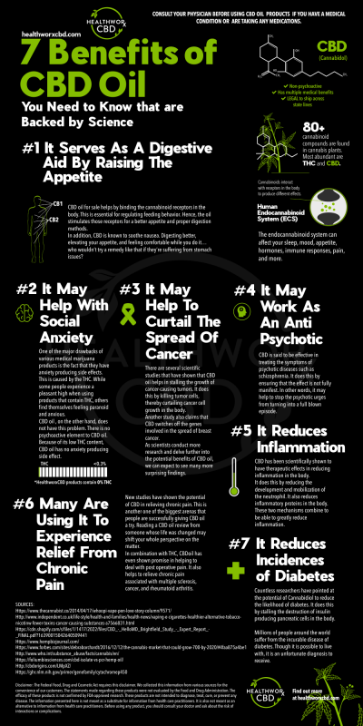 7 Benefits of CBD Oil Backed By Science Infographic