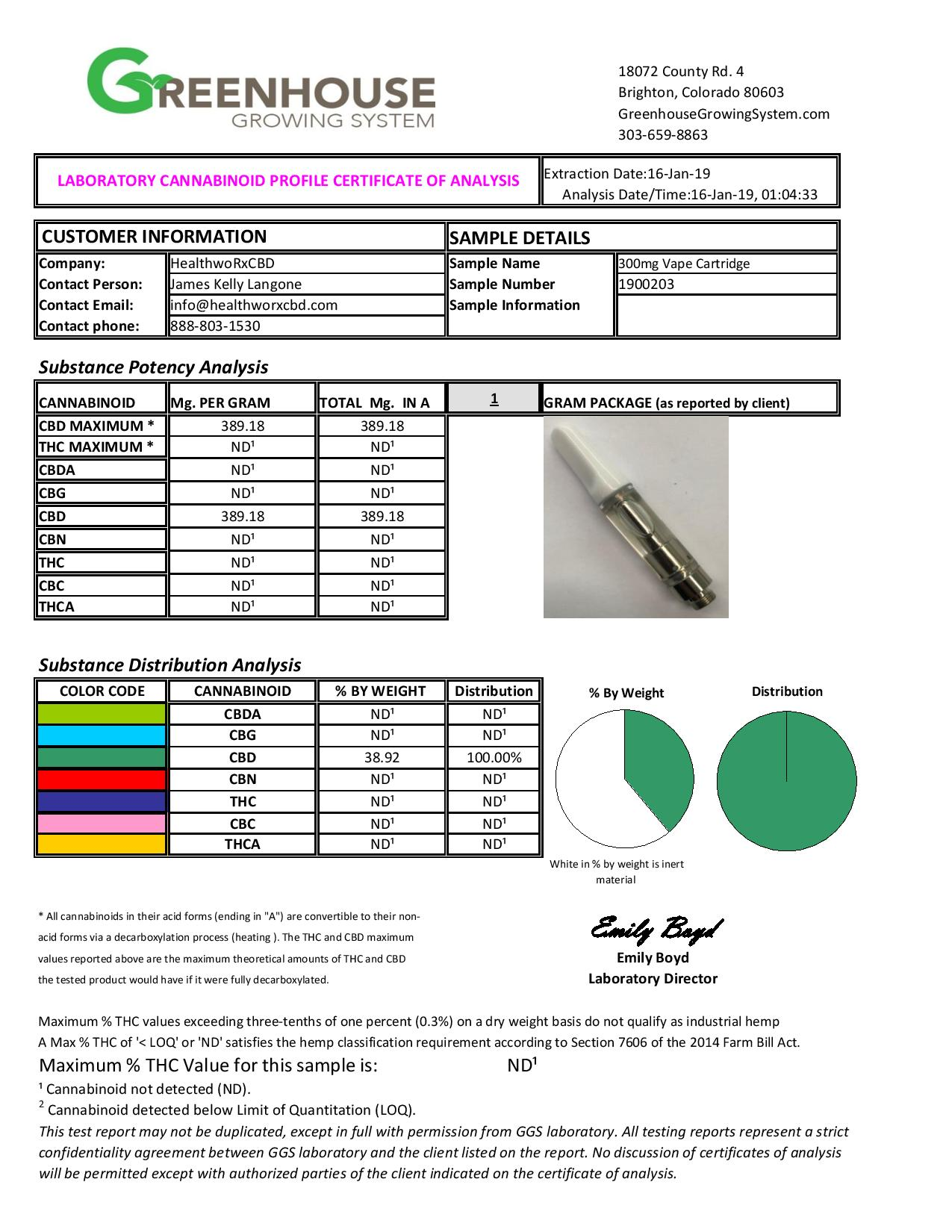 300mg Full Spectrum Indica Blend CBD Vape Cartridge - Indica CBD
