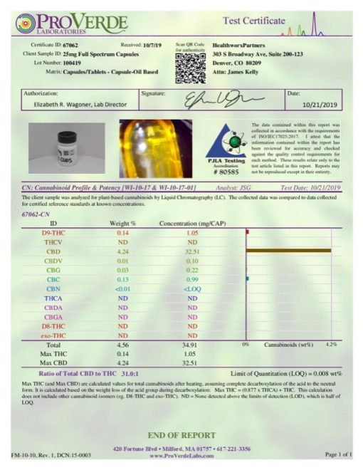 FULL SPECTRUM CBD CAPSULES, lab results report